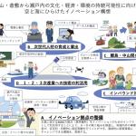 第3回 航空宇宙ビジネスフォーラム in 倉敷 瀬戸内「弁天」プロジェクト2025