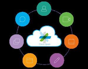 Cisco Web Meetingsのイメージ